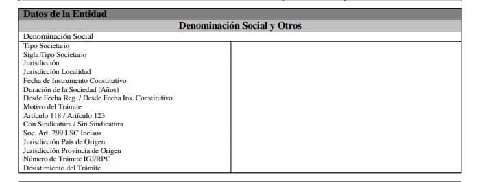 denominación social